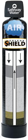 Sulfur Shield Sulfur Filter System